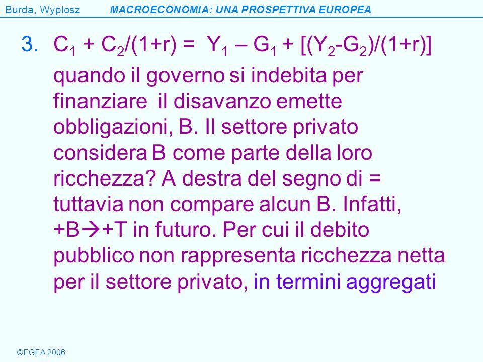 C1 + C2/(1+r) = Y1 – G1 + [(Y2-G2)/(1+r)]